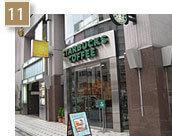 「スターバックスコーヒー」が1階にある建物が「ホテルプリシード名古屋」です。